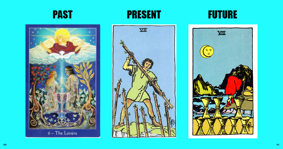 Online Free Tarot Card Reading   Tarot School of India
