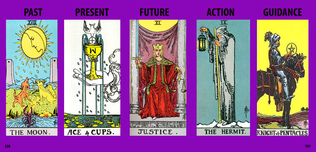 5 Card Tarot Spread- Past, Present, Future, Action & Guidance