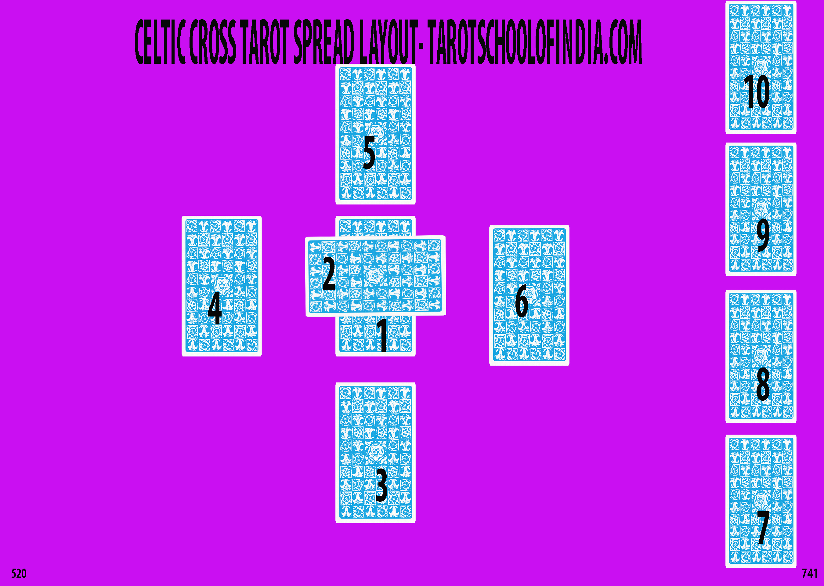 Image showing Lay out of Celtic Cross Tarot Spread