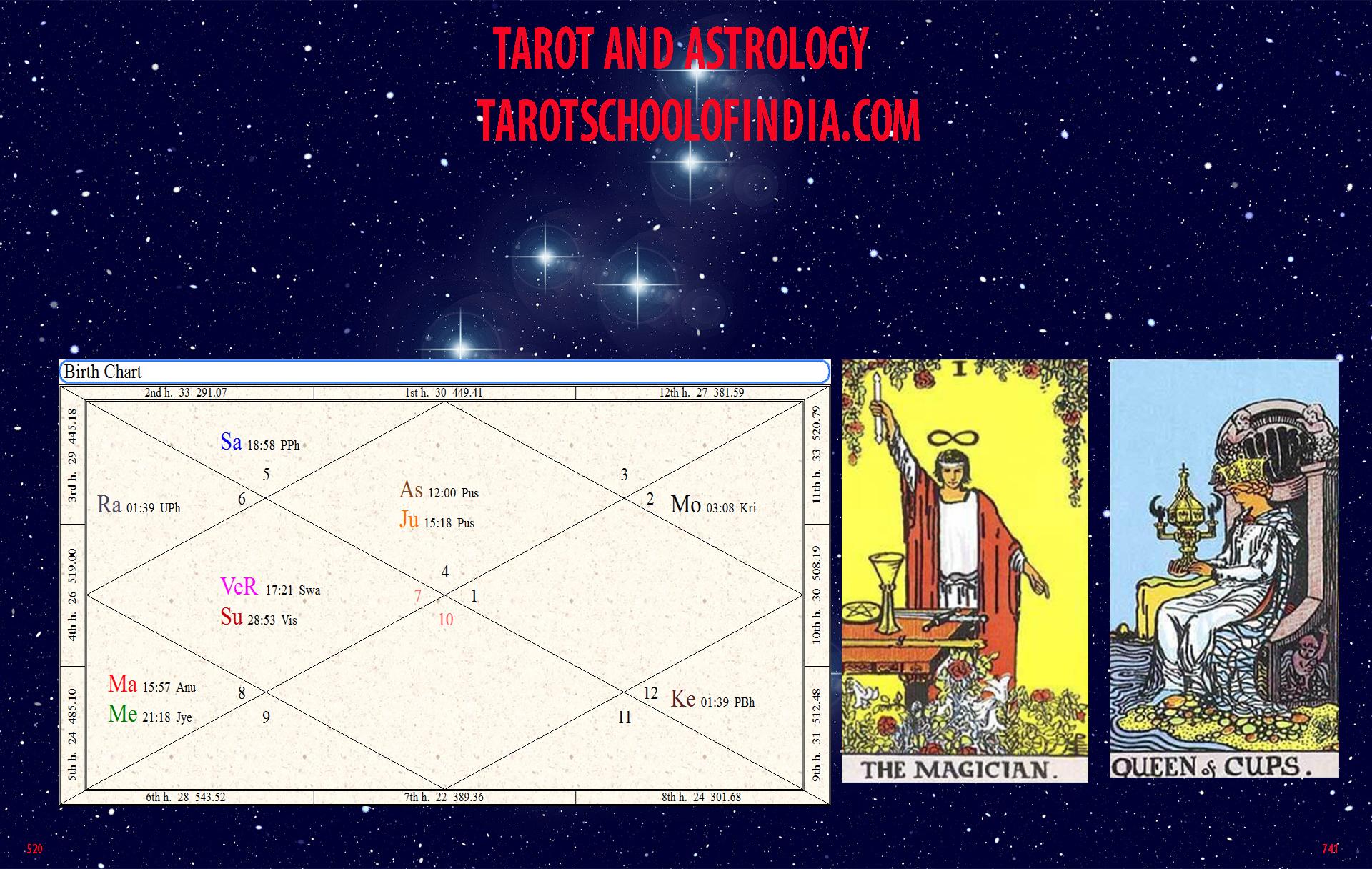Daily horoscope tarot reading